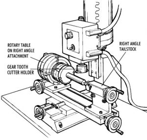 Here is a sample setup to cut a gear using the rotary table mounted to the right angle attachment. An adjustable right angle tailstock steadies the other end of the long shaft.