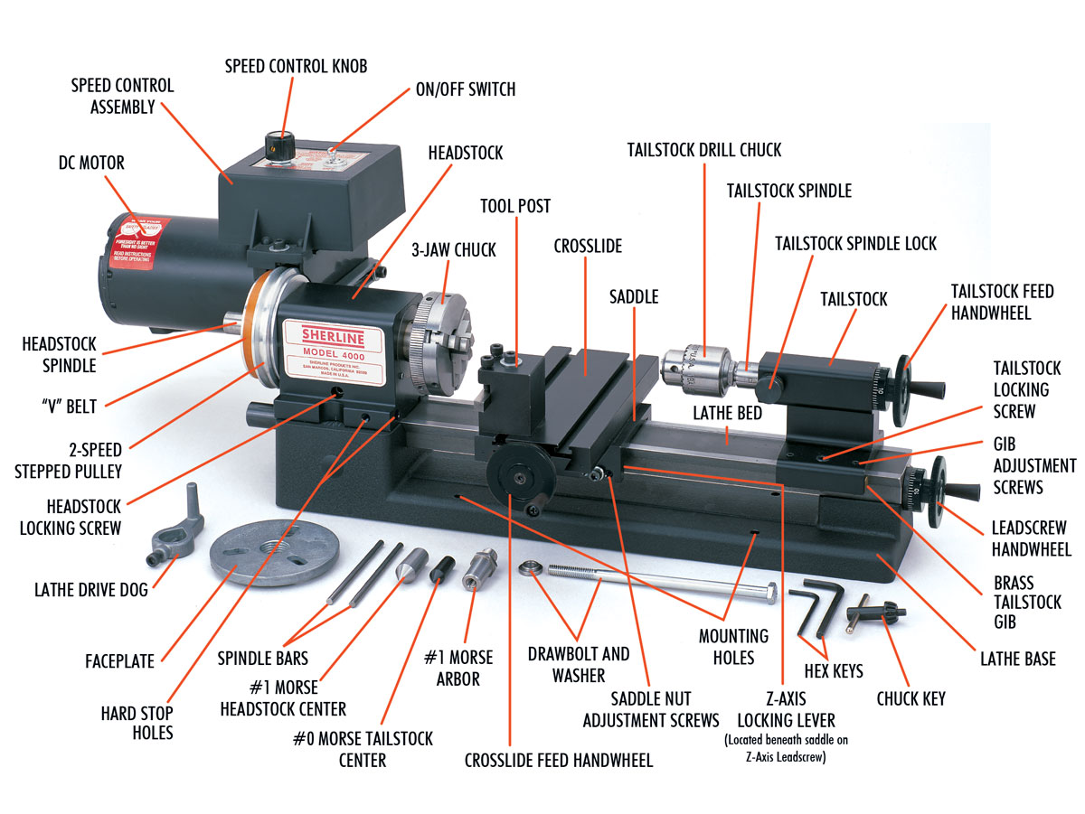 Lathe Terminology  U2013 Sherline Products